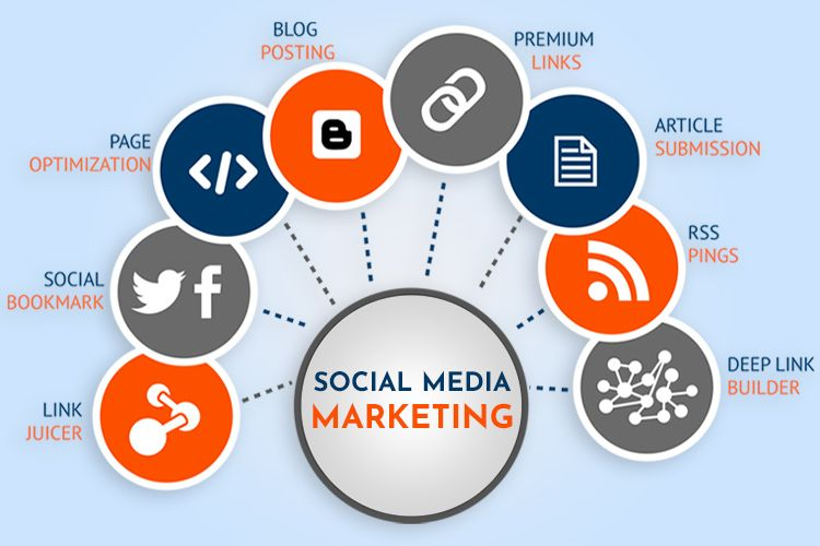 The Importance of Social Media Marketing Services